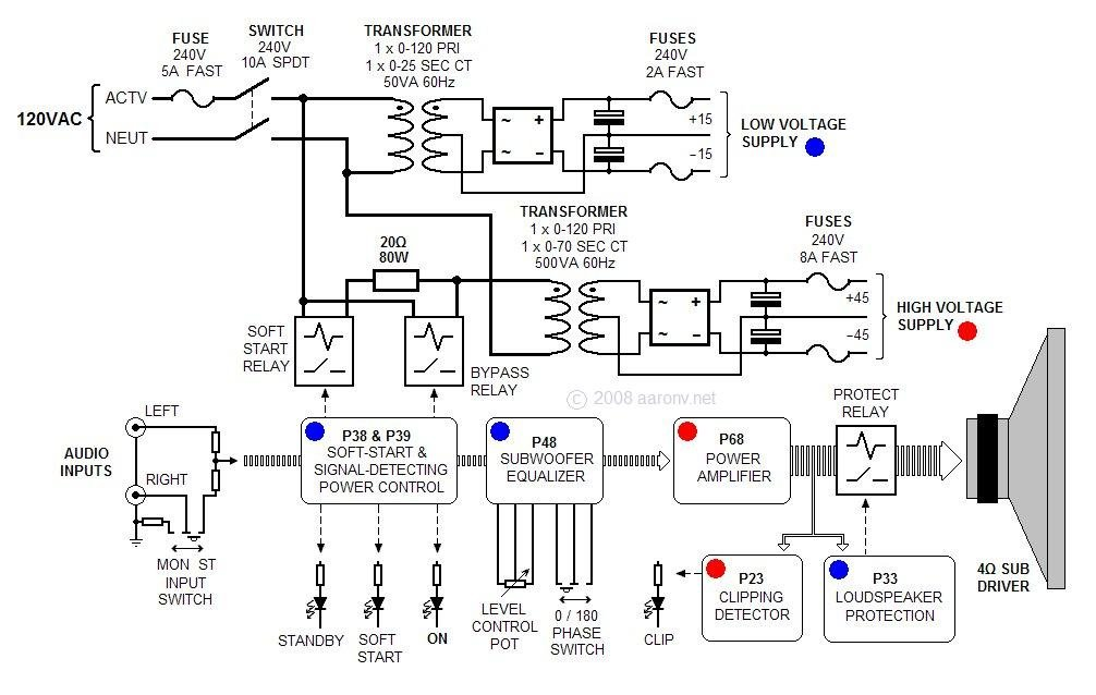 esp p68 friends powered subwoofer rh aaronv net subwoofer diagram circuit subwoofer diagram box