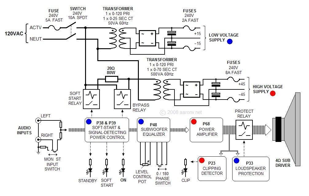 image gallery subwoofer diagram