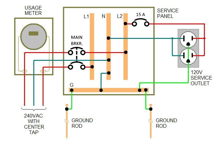Isolated Ground Receptacle Wiring Diagram : Ac distribution diagram